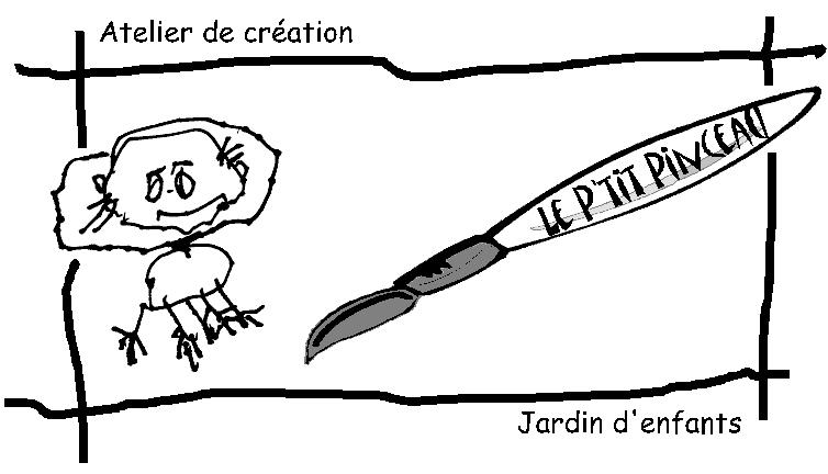 www.ptitpinceau.ch